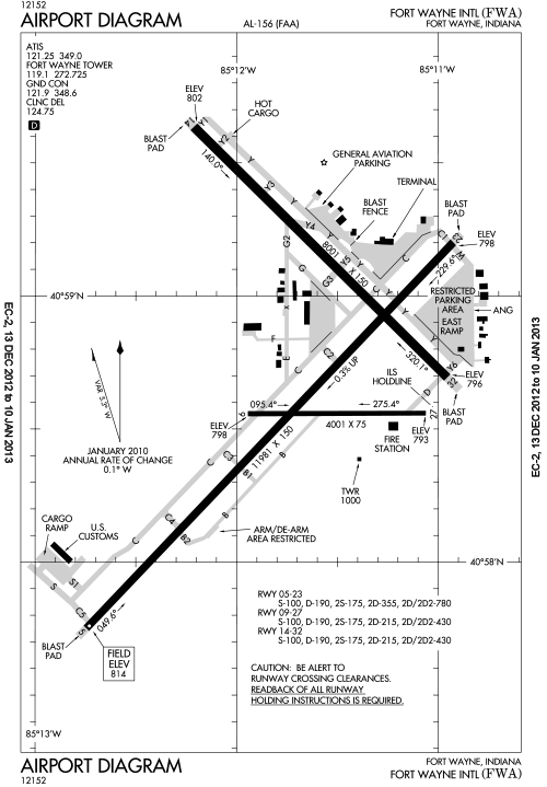 Fort Wayne International Airport Diagram